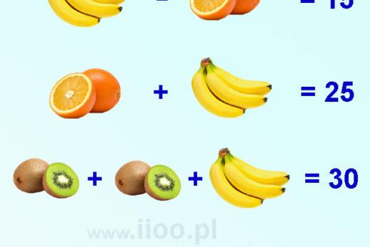 zagadka owocowa 4, układ równań - zagadka