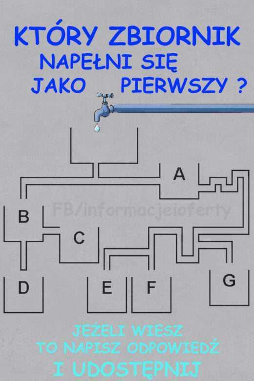 zagadka zbiornik e1, zasada naczyń połączonych. Czy wiesz który zbiornik wypełni się jako pierwszy? A,B,C,D,E,F,G ? :)